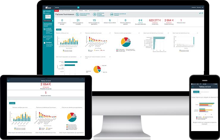 Tableau de bord solutions de dématérialisation Esker - indicateurs clés et graphiques - données en temps réel
