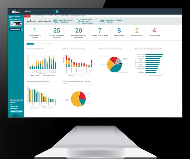 Tableau de bord de la solution Esker de dématérialisation des factures fournisseurs - Suivi en temps réel d'indicateurs clés - Graphiques - Interface utilisateur