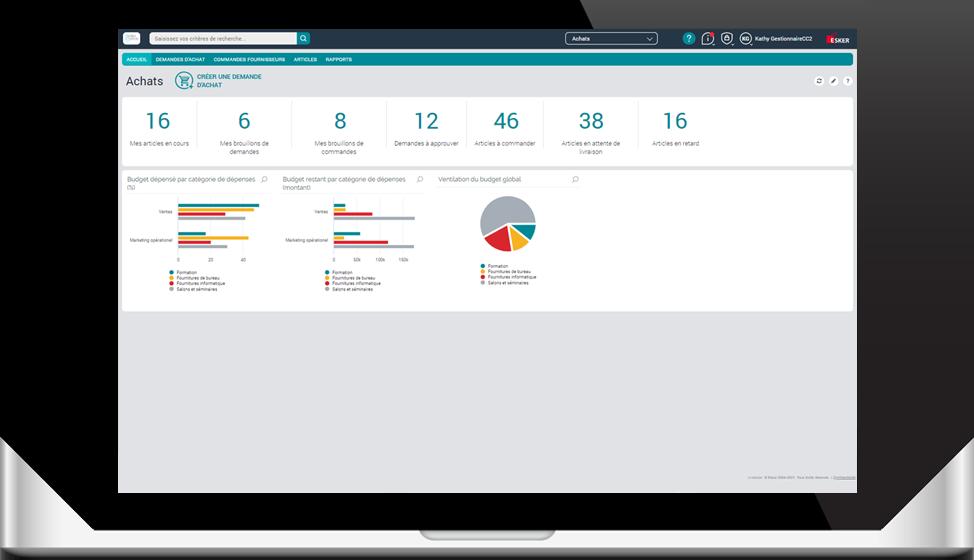 Tableau de bord - Solution de gestion des commandes d'achats - Esker - Suivez vos indicateurs clés de performance